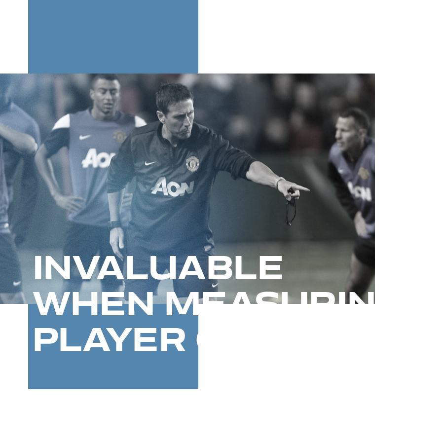 Rezzil is invaluable when measuring player capability